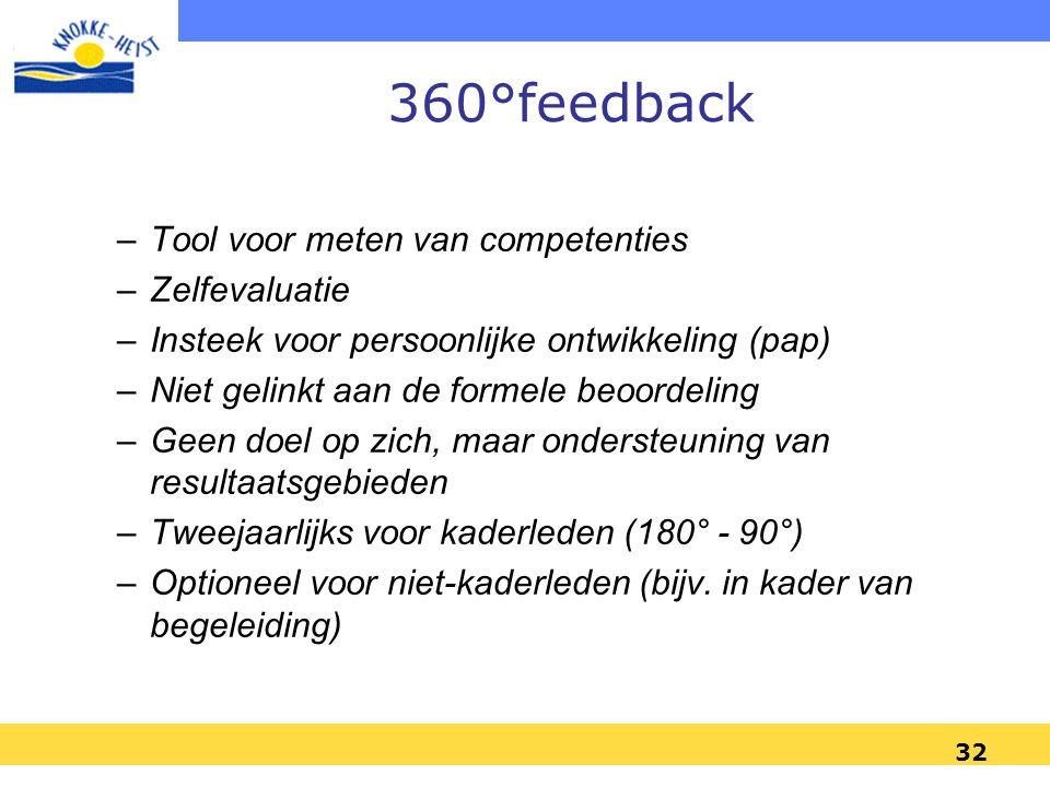 360°feedback Tool voor meten van competenties Zelfevaluatie