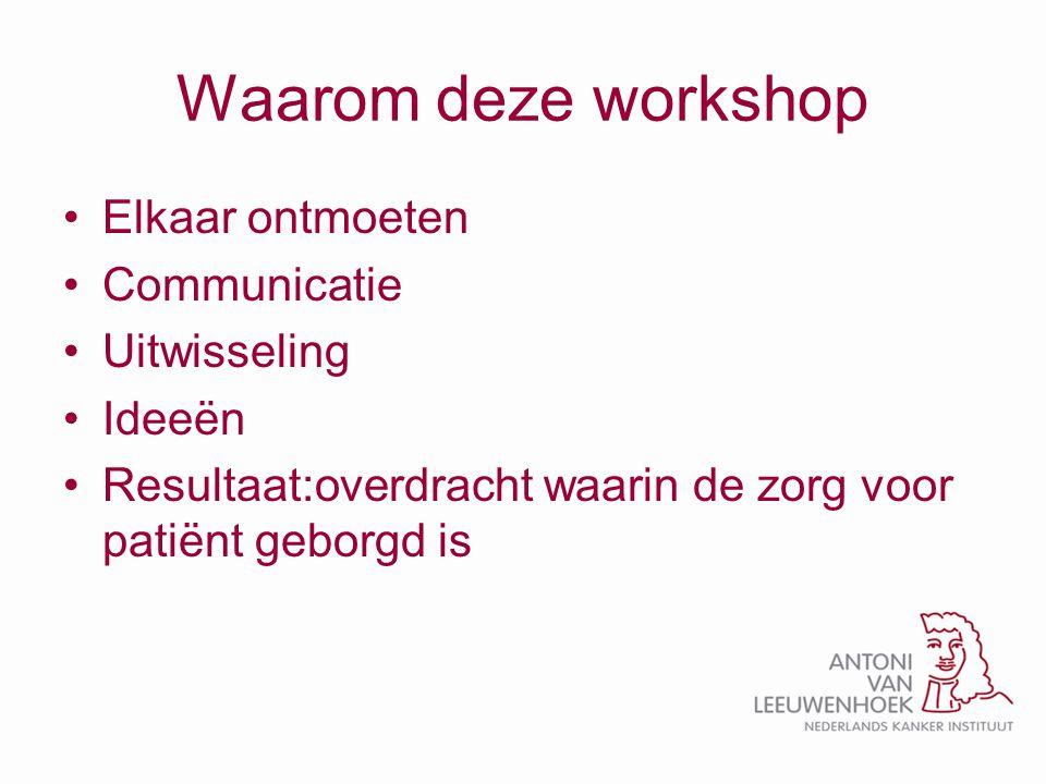 Waarom deze workshop Elkaar ontmoeten Communicatie Uitwisseling Ideeën