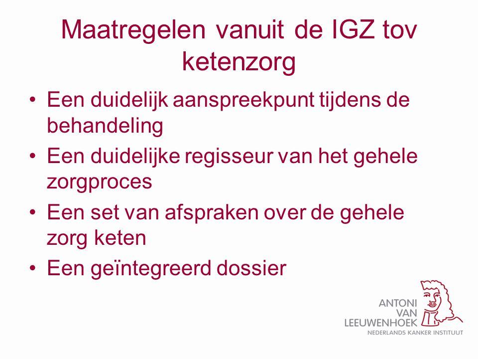 Maatregelen vanuit de IGZ tov ketenzorg