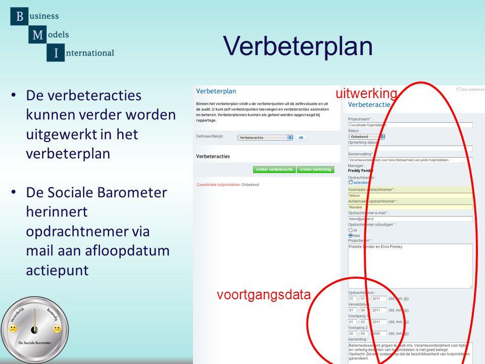 Verbeterplan De verbeteracties kunnen verder worden uitgewerkt in het verbeterplan.