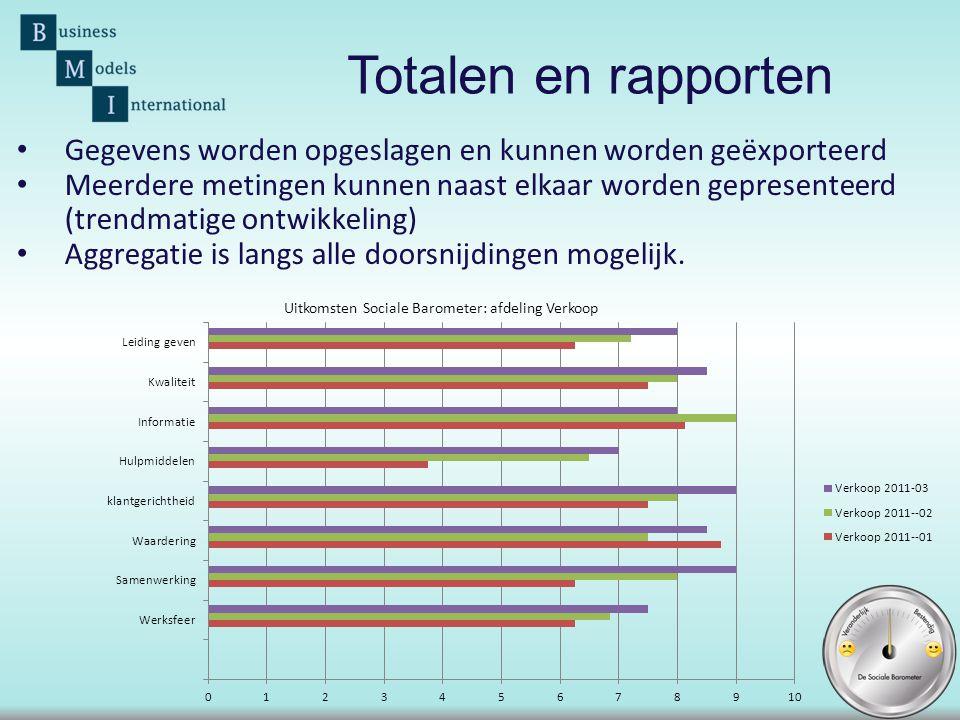 Totalen en rapporten Gegevens worden opgeslagen en kunnen worden geëxporteerd.