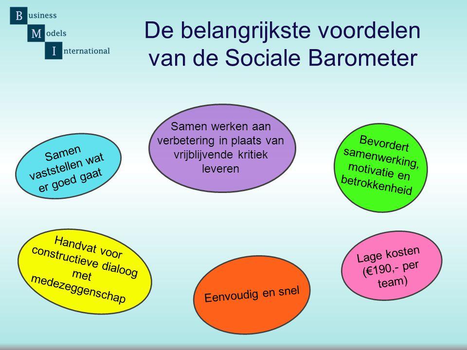 De belangrijkste voordelen van de Sociale Barometer