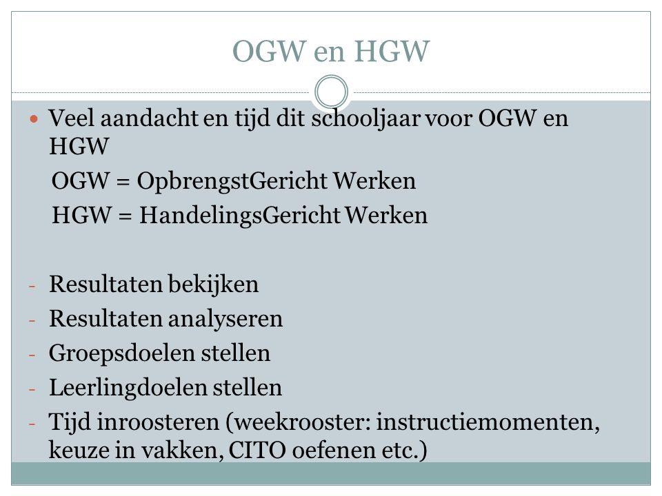 OGW en HGW Veel aandacht en tijd dit schooljaar voor OGW en HGW