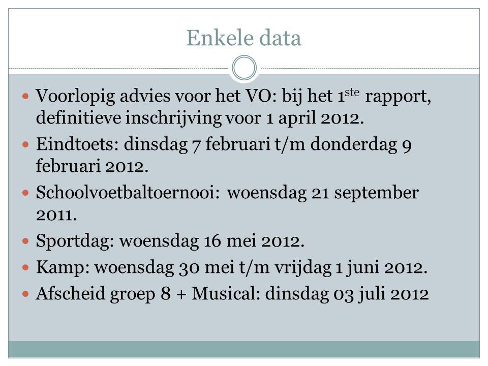 Enkele data Voorlopig advies voor het VO: bij het 1ste rapport, definitieve inschrijving voor 1 april 2012.