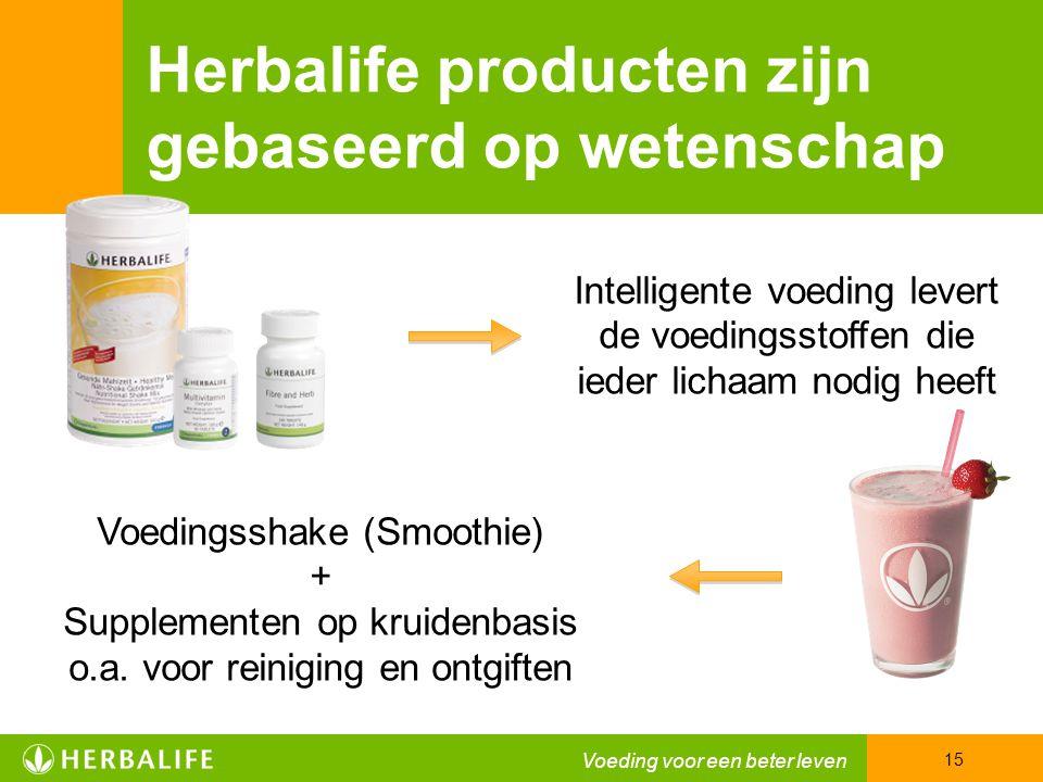 Herbalife producten zijn gebaseerd op wetenschap