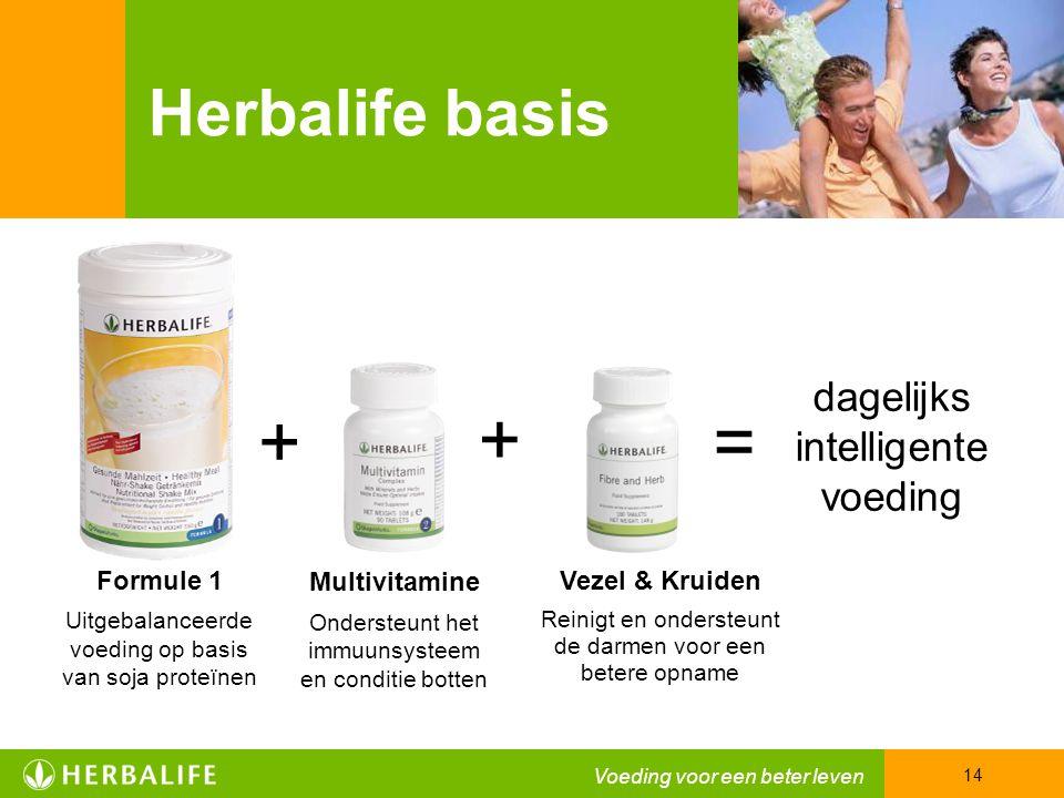 + + = Herbalife basis dagelijks intelligente voeding Formule 1
