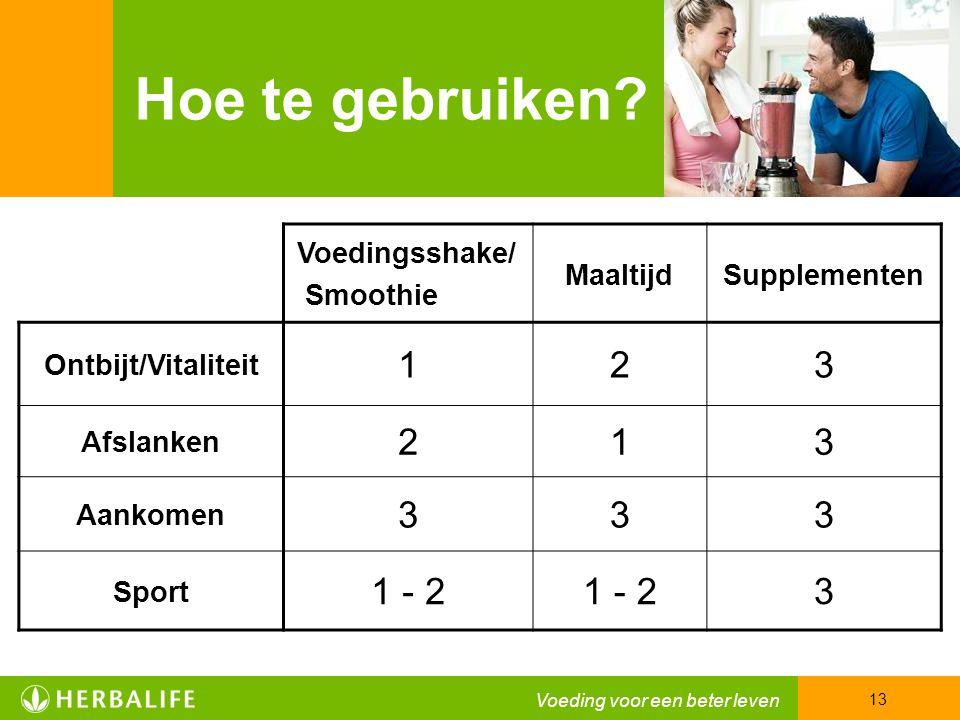 Hoe te gebruiken 1 2 3 1 - 2 Voedingsshake/ Smoothie Maaltijd