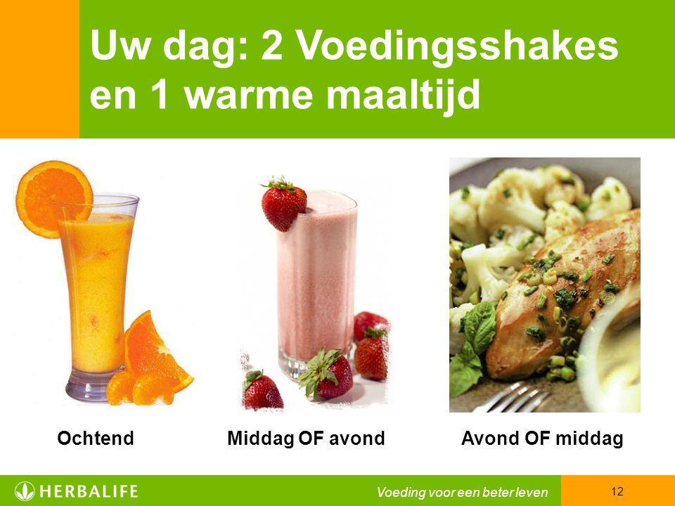 Uw dag: 2 Voedingsshakes en 1 warme maaltijd
