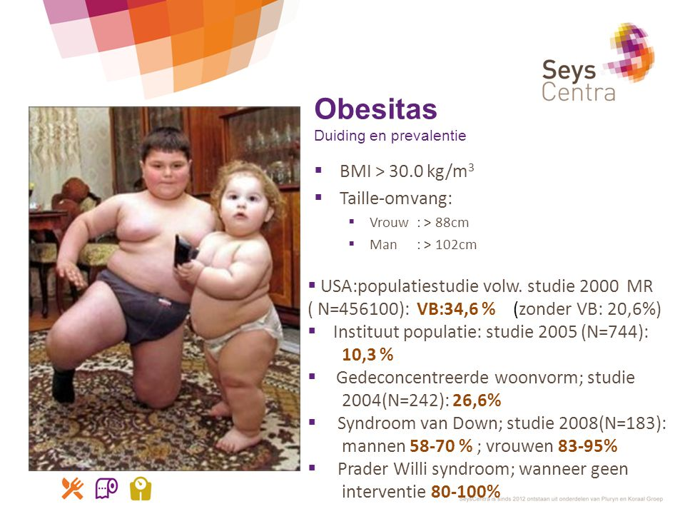 Obesitas Duiding en prevalentie