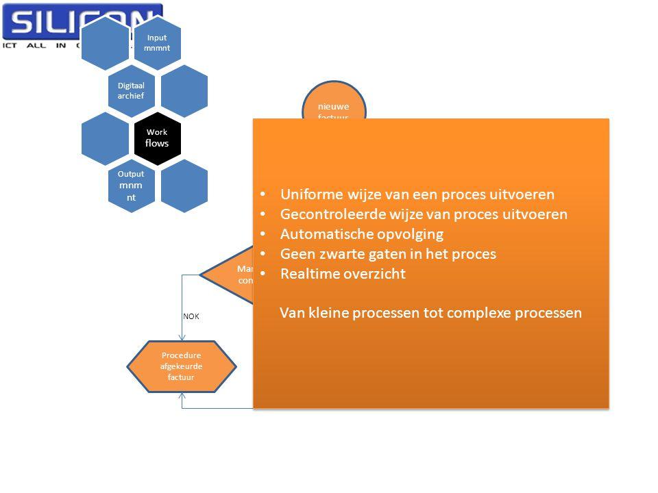 Workflow Uniforme wijze van een proces uitvoeren