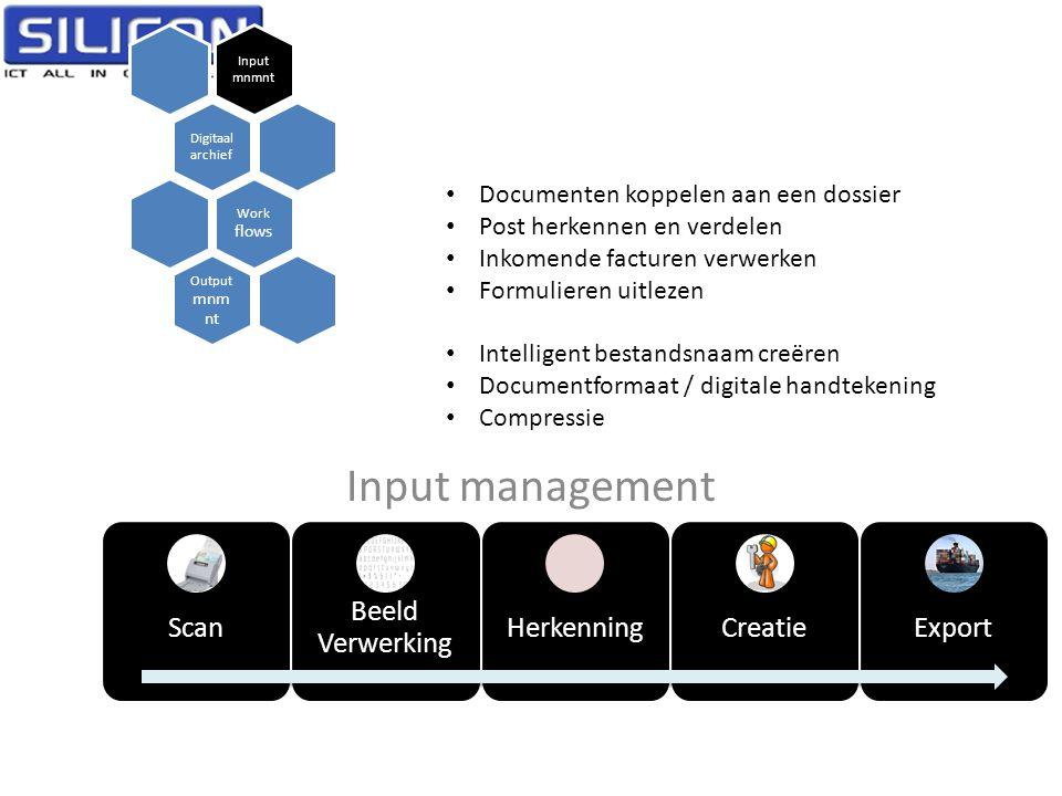 Input management Scan Beeld Verwerking Herkenning Creatie Export