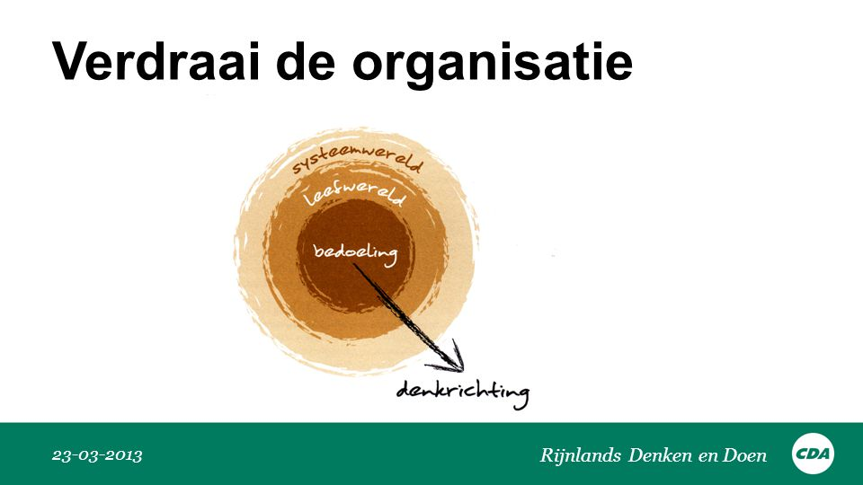Verdraai de organisatie