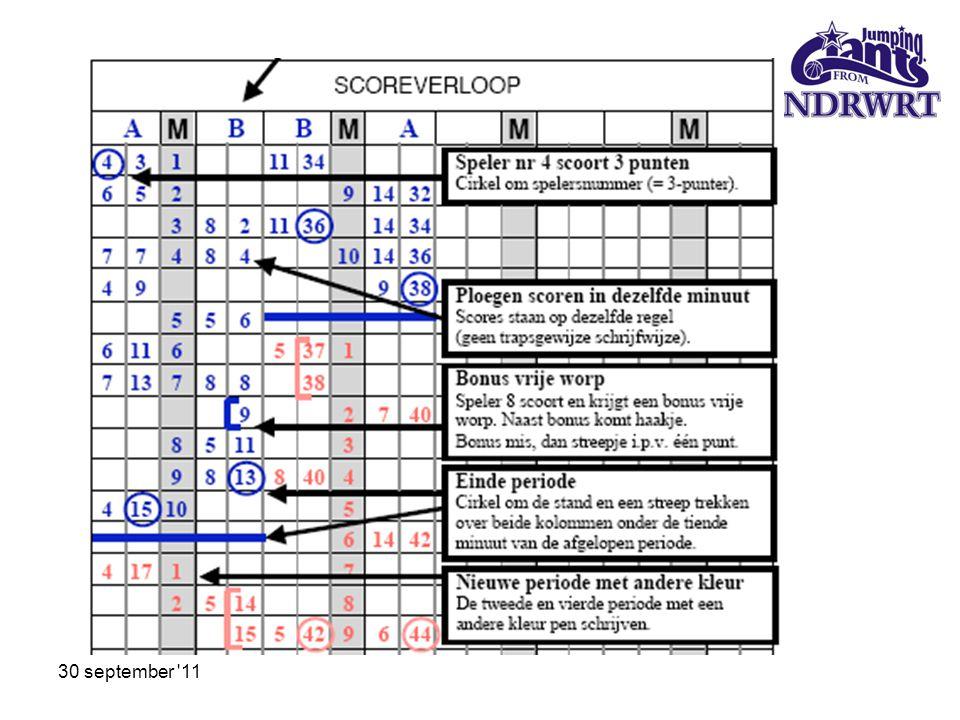 30 september 11 Laatste scores: omcirkelen