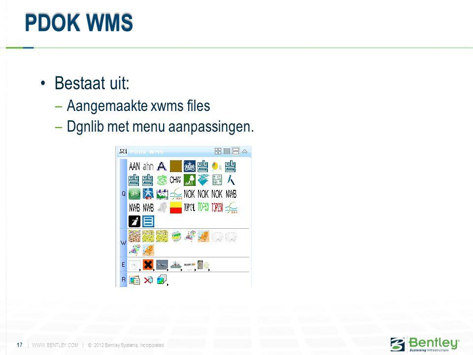 PDOK WMS Bestaat uit: Aangemaakte xwms files