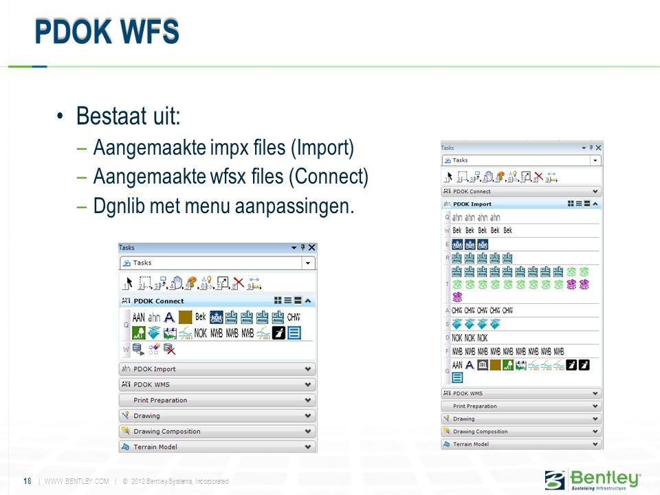 PDOK WFS Bestaat uit: Aangemaakte impx files (Import)