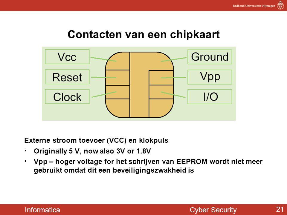 Contacten van een chipkaart