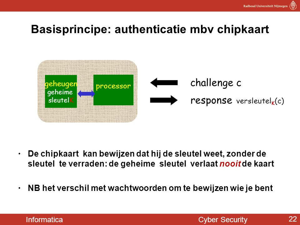 Basisprincipe: authenticatie mbv chipkaart