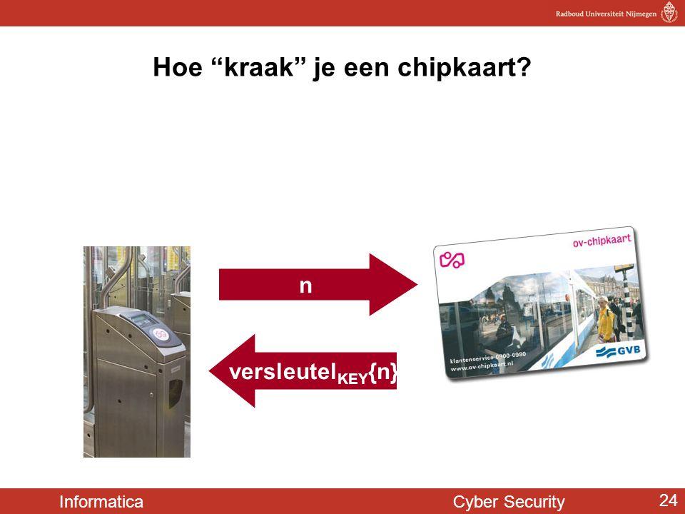 informatica  cyber security chipkaarten  smartcards