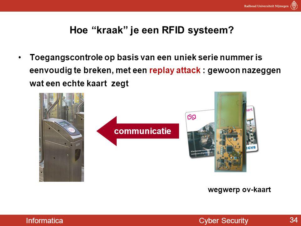 Hoe kraak je een RFID systeem