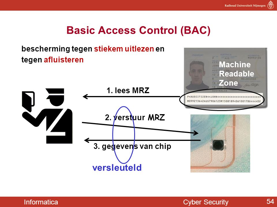Basic Access Control (BAC)