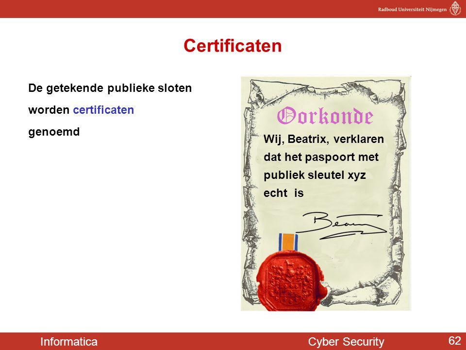 Certificaten De getekende publieke sloten worden certificaten genoemd
