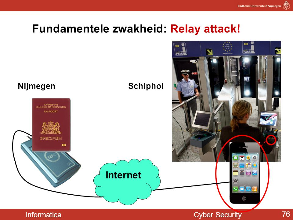 Fundamentele zwakheid: Relay attack!