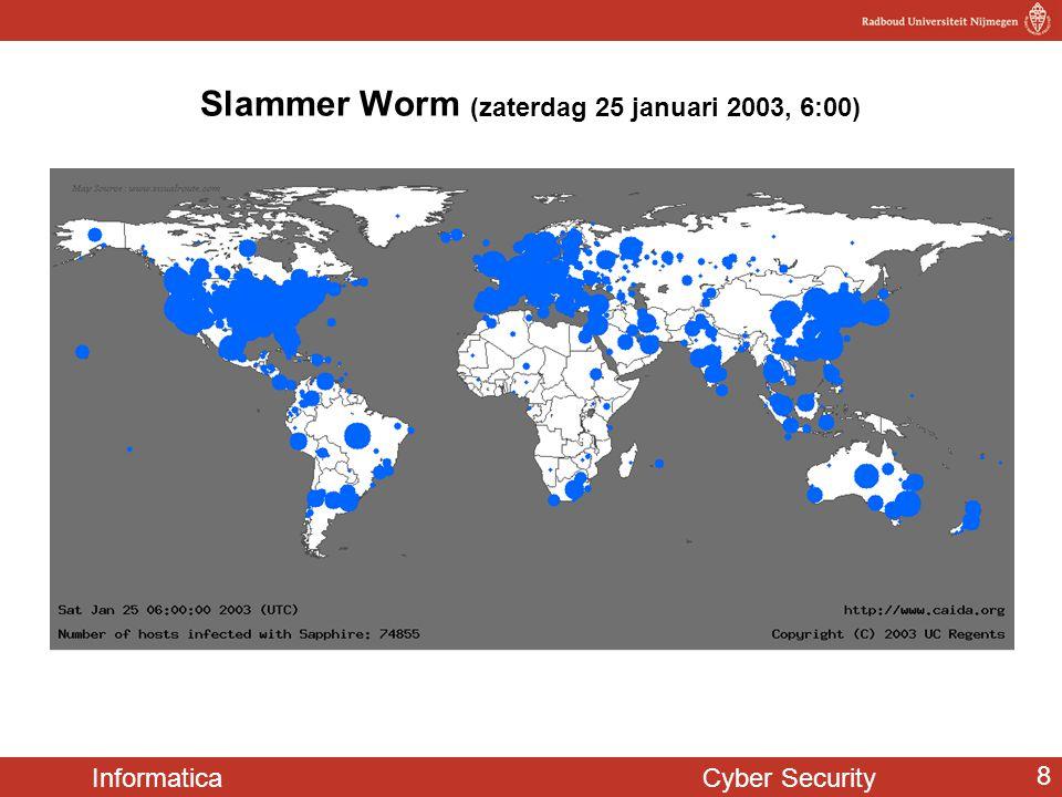 Slammer Worm (zaterdag 25 januari 2003, 6:00)
