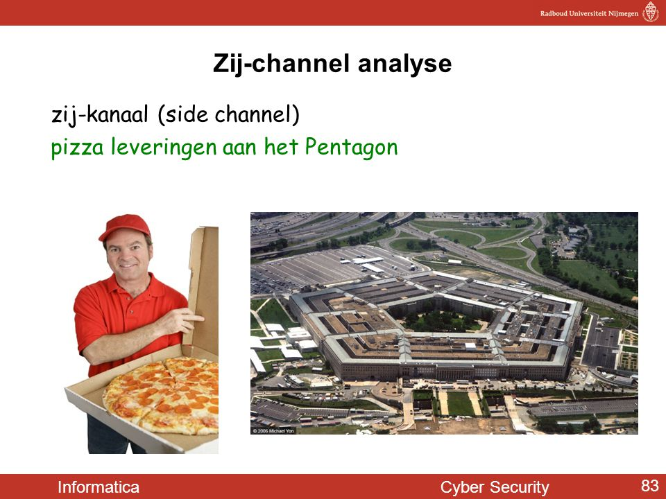 Zij-channel analyse zij-kanaal (side channel)