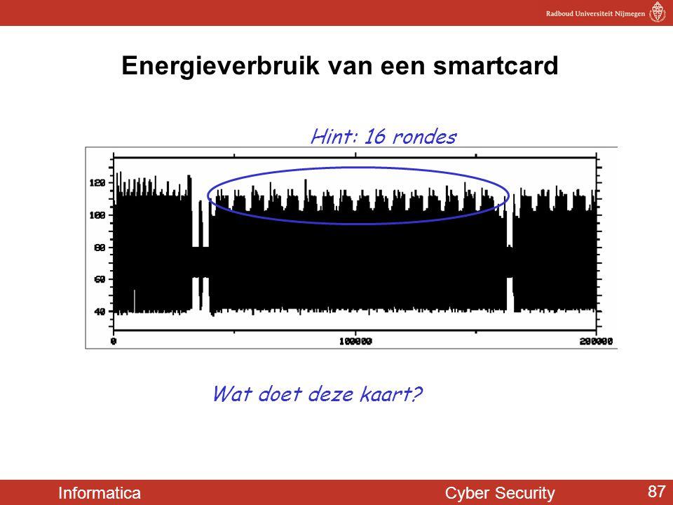Energieverbruik van een smartcard