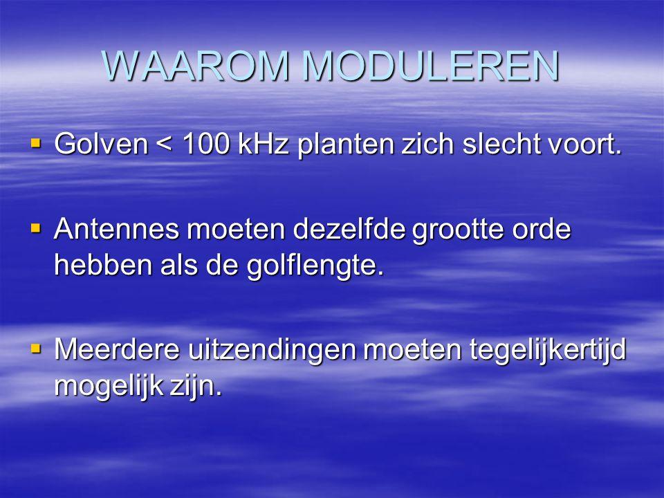 WAAROM MODULEREN Golven < 100 kHz planten zich slecht voort.