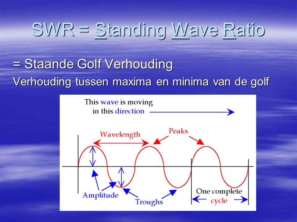 SWR = Standing Wave Ratio