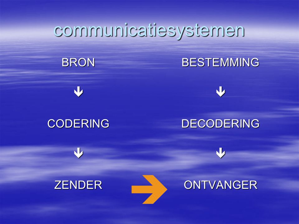 communicatiesystemen