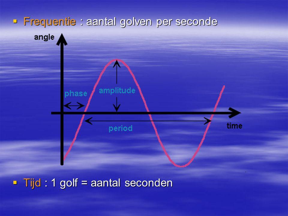 Frequentie : aantal golven per seconde