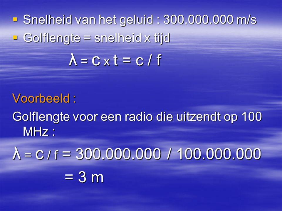 Snelheid van het geluid : 300.000.000 m/s