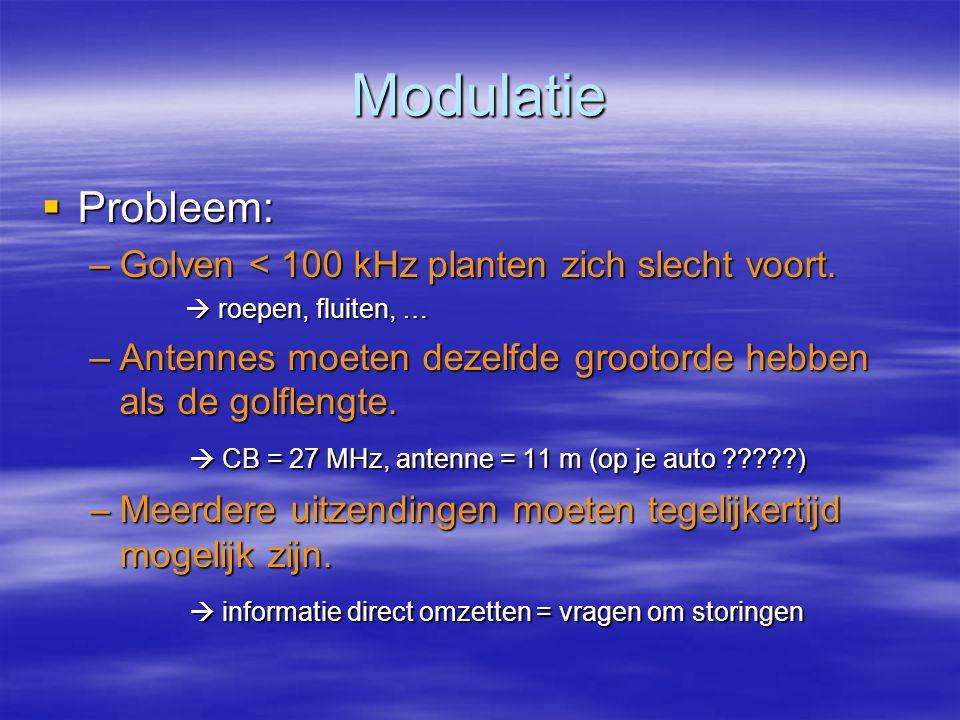 Modulatie Probleem: Golven < 100 kHz planten zich slecht voort.