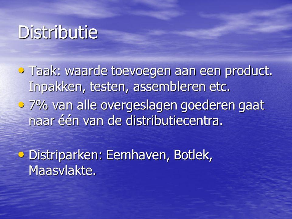 Distributie Taak: waarde toevoegen aan een product. Inpakken, testen, assembleren etc.