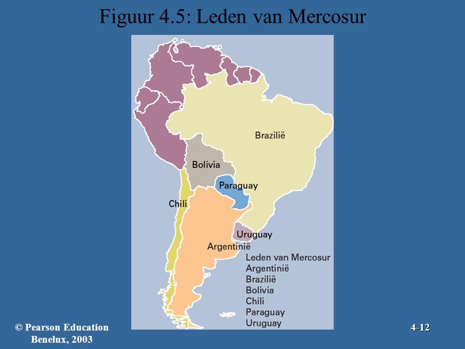 Figuur 4.5: Leden van Mercosur