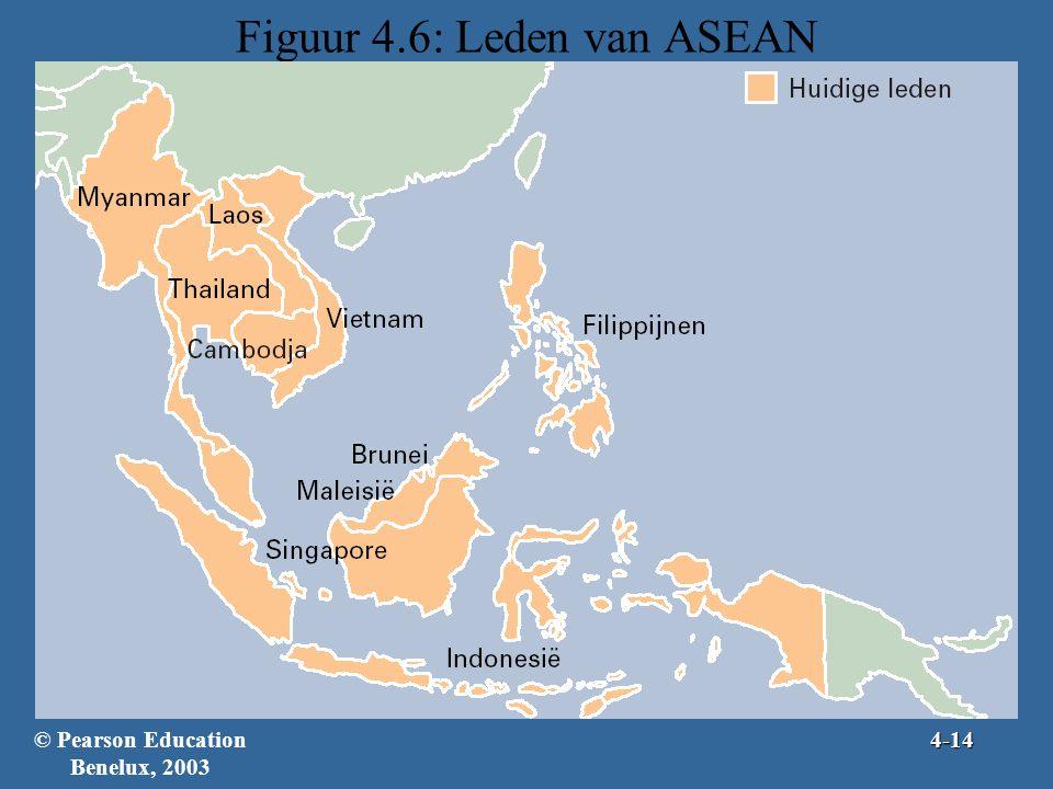 Figuur 4.6: Leden van ASEAN