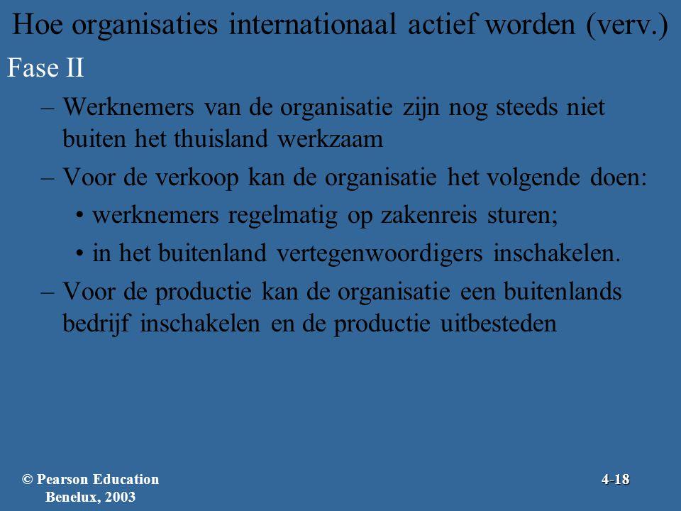 Hoe organisaties internationaal actief worden (verv.)