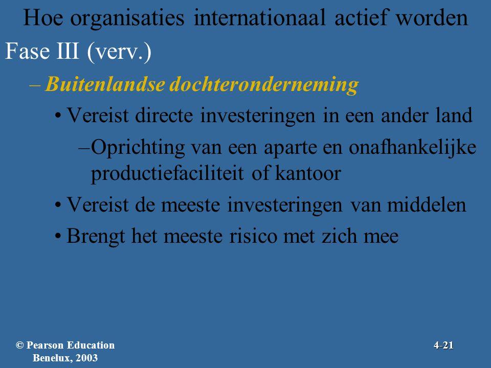Hoe organisaties internationaal actief worden