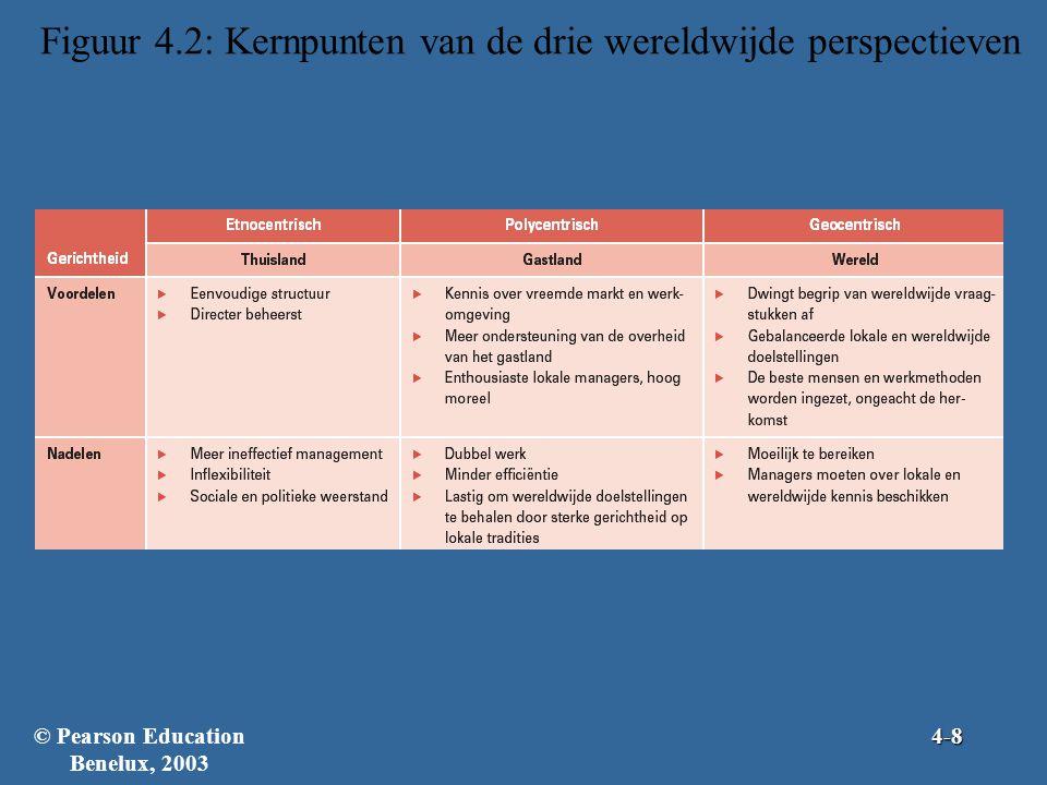 Figuur 4.2: Kernpunten van de drie wereldwijde perspectieven
