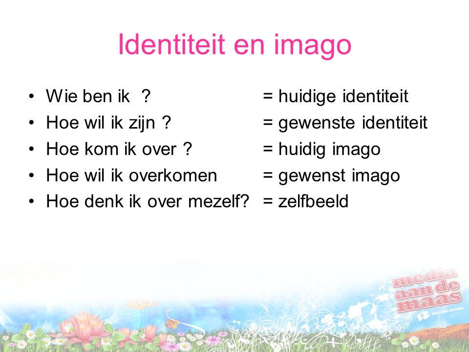 Identiteit en imago Wie ben ik = huidige identiteit