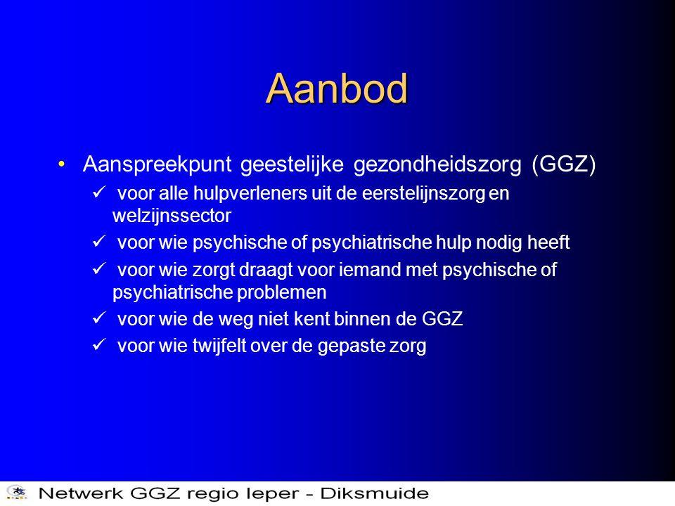 Aanbod Aanspreekpunt geestelijke gezondheidszorg (GGZ)
