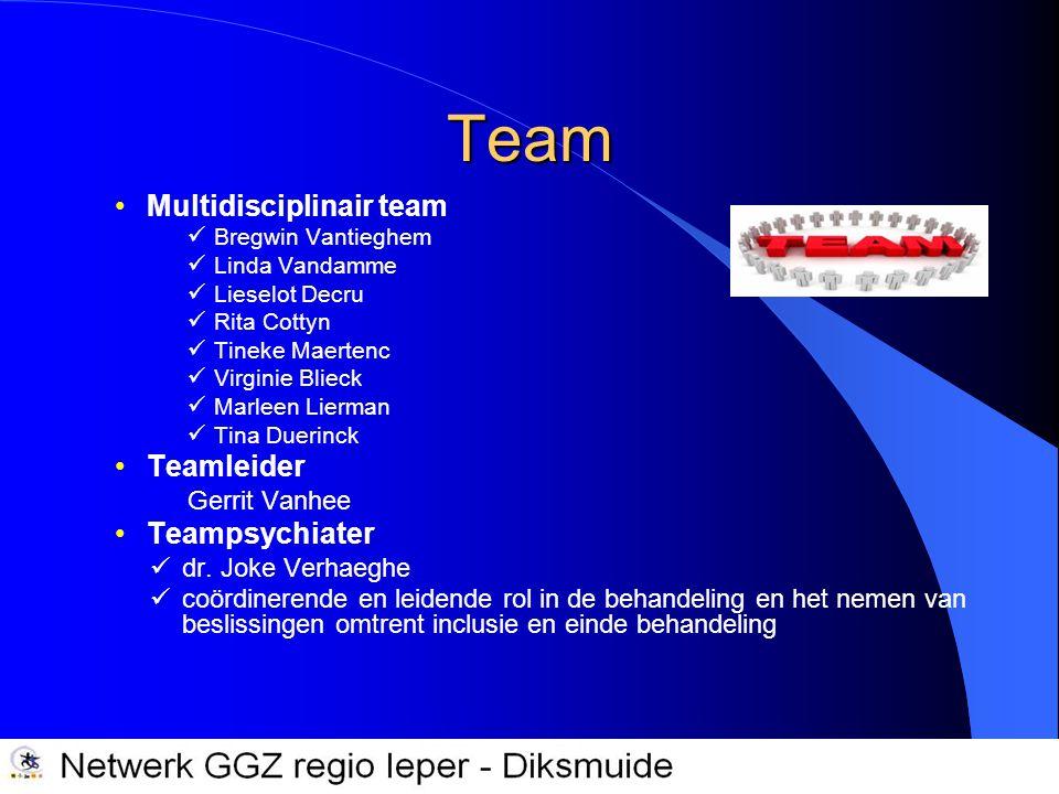 Netwerk GGZ Ieper-Diksmuide