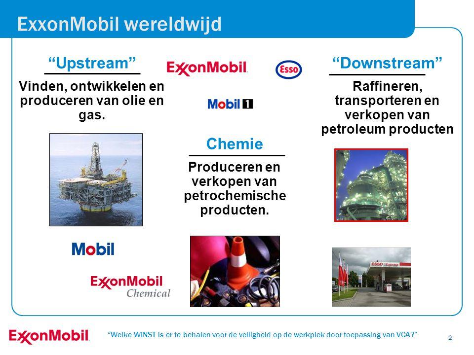 ExxonMobil wereldwijd
