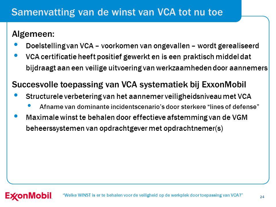 Samenvatting van de winst van VCA tot nu toe