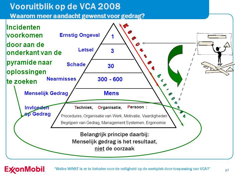 Vooruitblik op de VCA 2008 Waarom meer aandacht gewenst voor gedrag