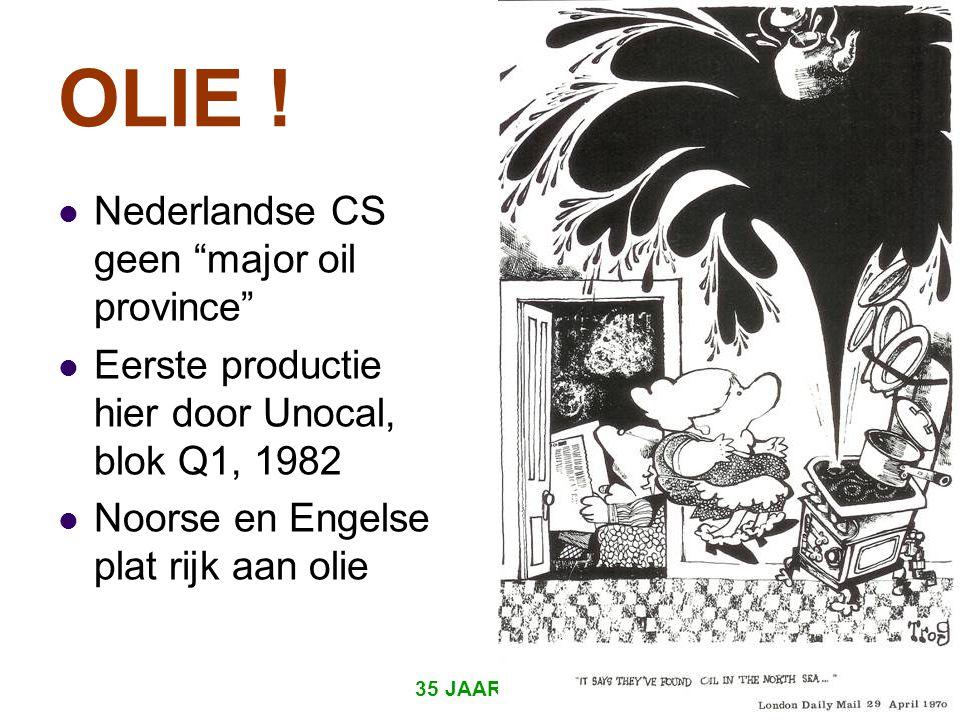 OLIE ! Nederlandse CS geen major oil province