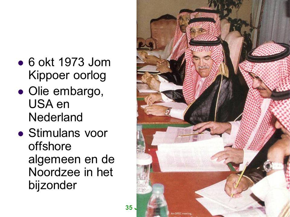 Olie embargo, USA en Nederland