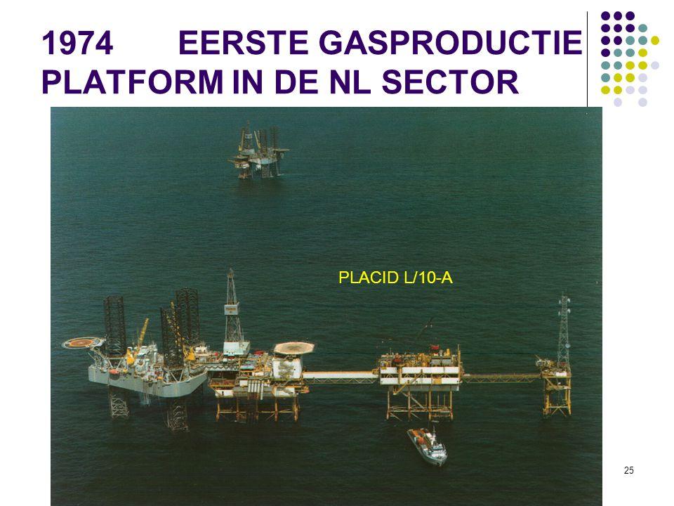 1974 EERSTE GASPRODUCTIE PLATFORM IN DE NL SECTOR